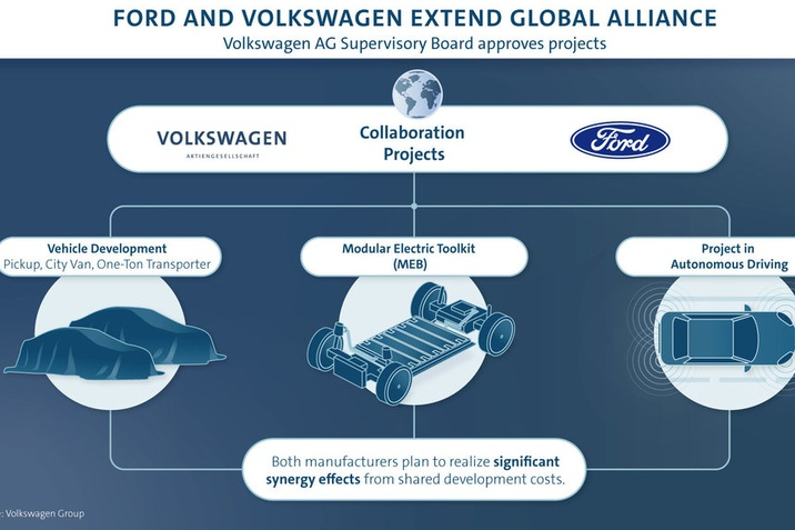 VW-FORD